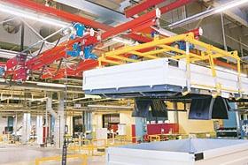 KBK Underhung Cranes