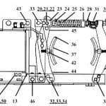 CLASS 5010 8 TYPE F SERIES A
