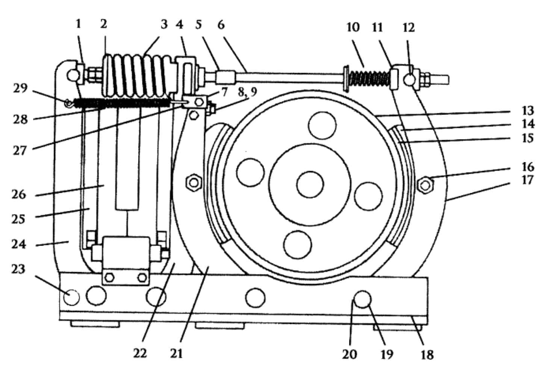 TYPE TM-1035 MAGNETIC SHOE BRAKE