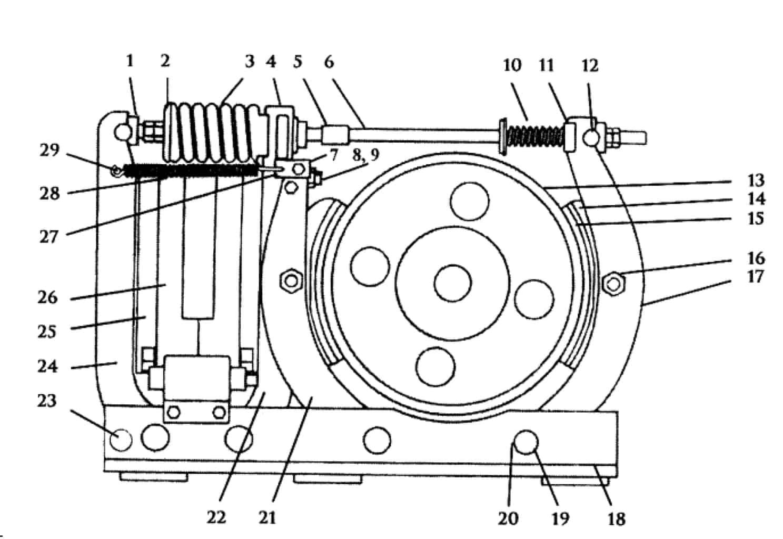 TYPE TM-2311 MAGNETIC SHOE BRAKE
